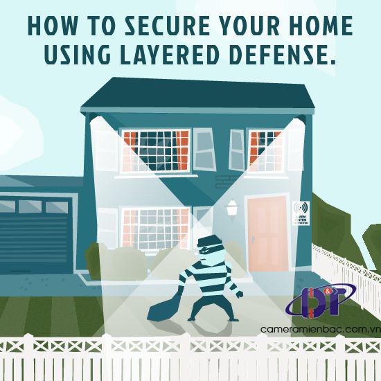 Bảo vệ ngôi nhà bằng hệ thống an ninh để chống trộm đột nhập
