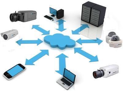 Lưu trữ điện toán đám mây camera